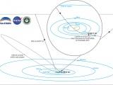 Ist 'Oumuamua doch eine Aliensonde?